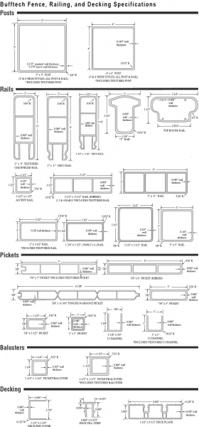 Outstanding Vinyl Fence Parts Vinyl Fence Cross Sections