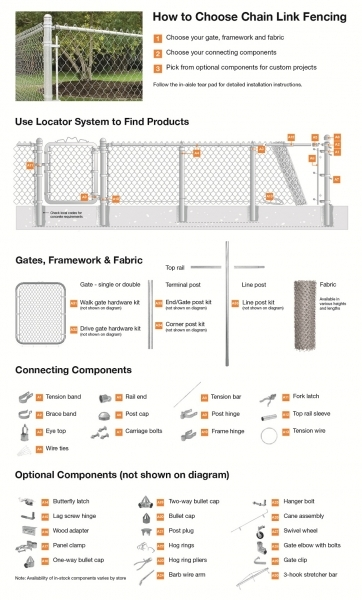 Home Depot Chain Link Fence Parts